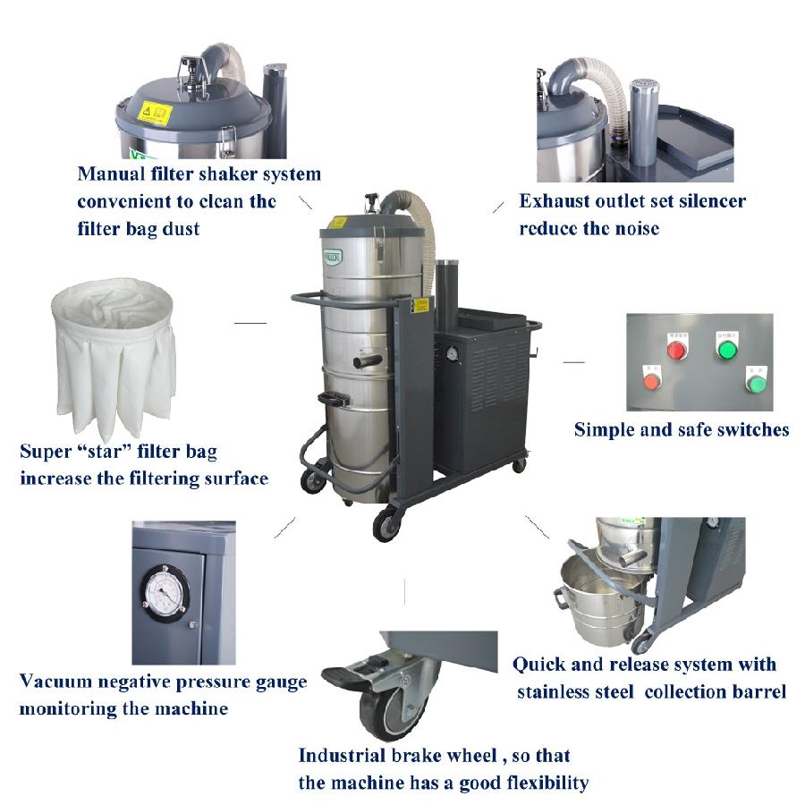 Cấu tạo, ứng dụng của máy hút bụi công nghiệp